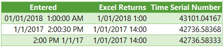 entering time and date together in excel