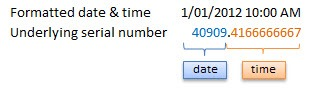 Excel Date and Time serial number example