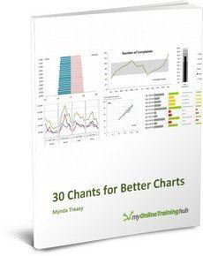 30 Chants for Better Charts Book Cover