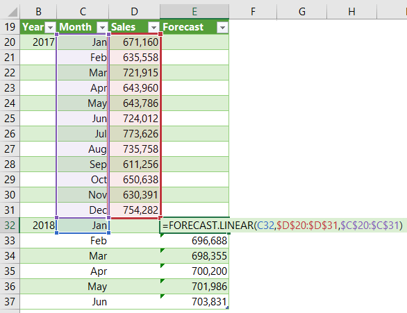 Excel FORECAST.LINEAR Function • My Online Training Hub