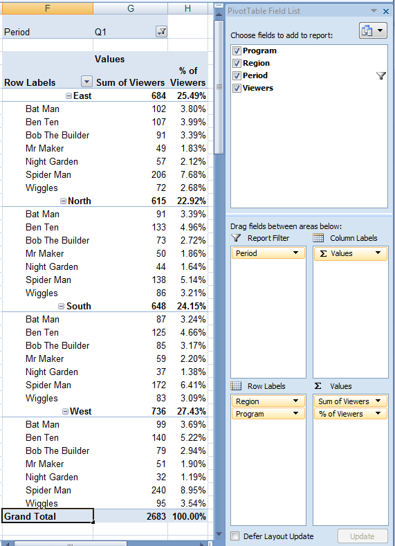 Change Orientation of Pivot Table