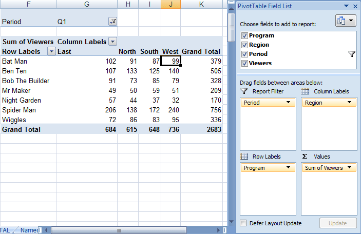 excel pivot tables explained my online training hub