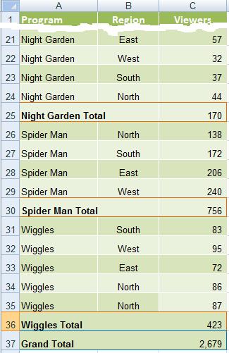 Excel SUBTOTAL Formula results