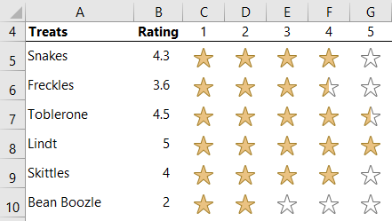 Excel Five Star Rating Chart • My Online Training Hub