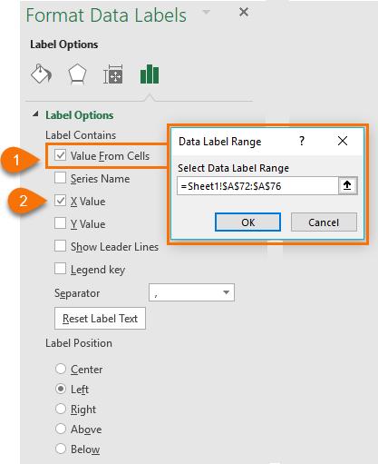 Format Data Labels