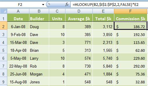 Excel HLOOKUP formula example