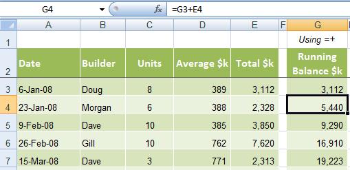 Excel running total formula