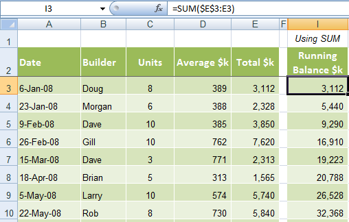 Excel running total with absolute and relative references