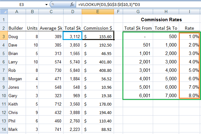 calculate commission example