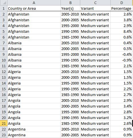 Excel Advanced Filter Unique Records