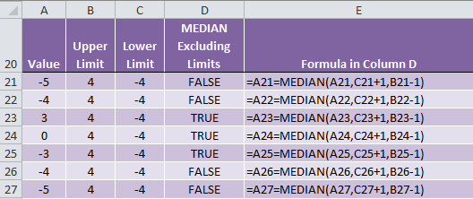 Excel BETWEEN Formula
