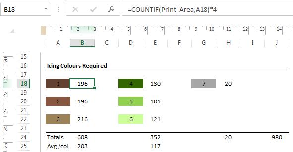 Excel countif formula