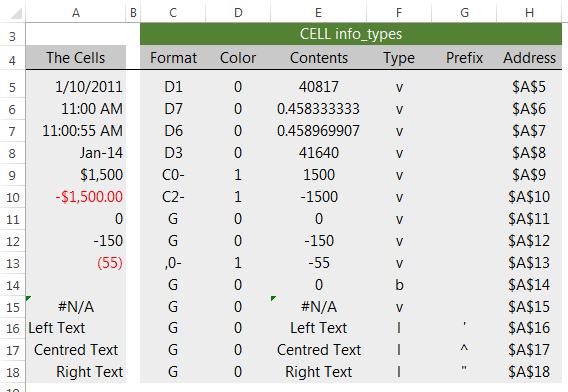 Excel cell function multiple example