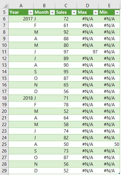 chart source data 1