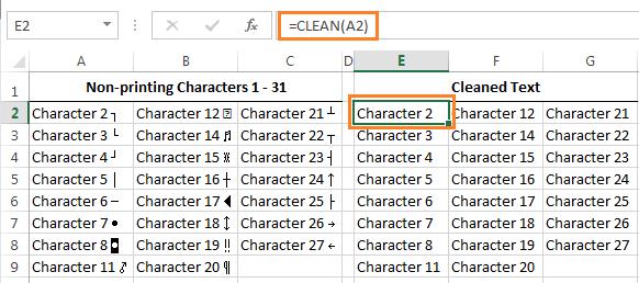 Excel CLEAN formula