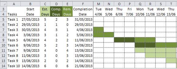 Excel Conditional Formatting Gantt Chart My Online Training Hub
