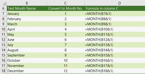 Convert Month Names to Numbers • My Online Training Hub