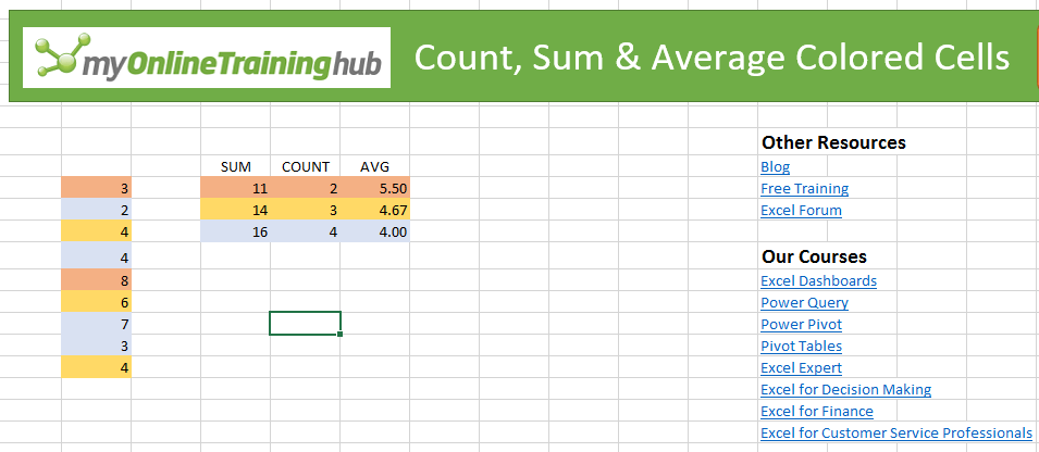 Count, Sum and Average Colored Cells