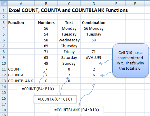 Excel COUNT, COUNTA and COUNTBLANK Functions • My Online Training Hub