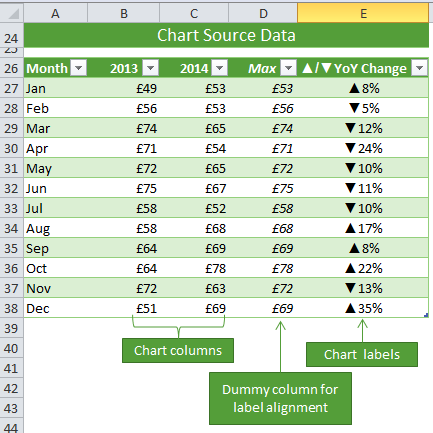 Excel Custom Chart Labels source data