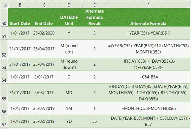 Excel DATEDIF Function alternatives
