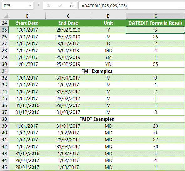 Secret Excel DATEDIF Function