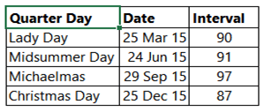 Calaulcate quarter end dates in excel