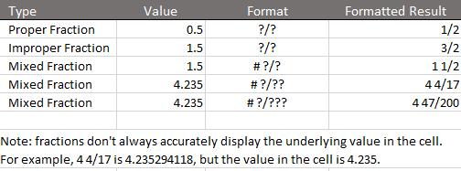 Excel Custom Number Format Guide • My Online Training Hub