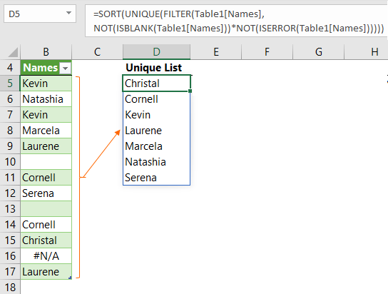 Excel Sorted Dynamic Unique List • My Online Training Hub