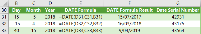 subtract days to dates with Excel DATE Function
