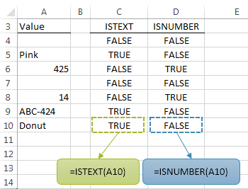 Excel Test if a Range Contains Text, Numbers or is Empty