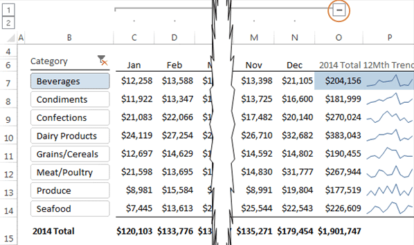 PivotTable expanded view