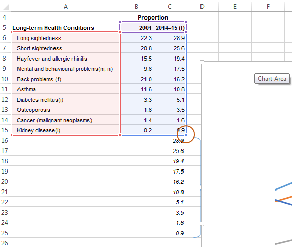 expand chart range to include rows