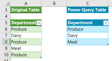 extract unique list with Power Query
