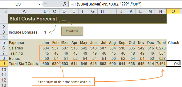 Excel Forecasting Tip Example