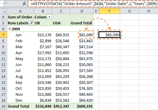 Excel GETPIVOTDATA Formula Example