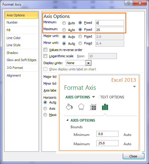 Fix excel chart axis with a ghost series set min and max axis for panel charts ccuart Images