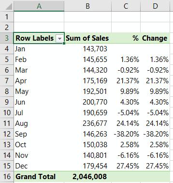 Excel PivotTable Percentage Change • My Online Training Hub