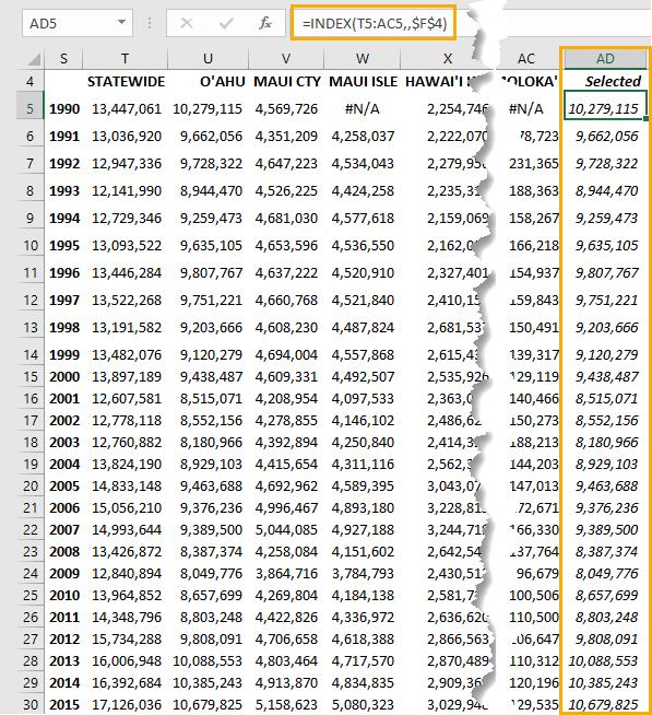 index formula in column AD