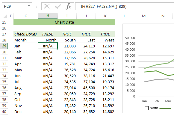 Interactive excel charts my online training hub tip we use na in the formula to return na if the check box is unchecked because nas dont display a line in the chart if you were to replace na ccuart Images