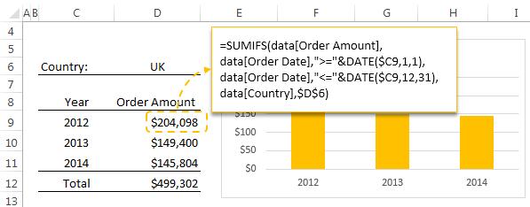 sumifs formulas