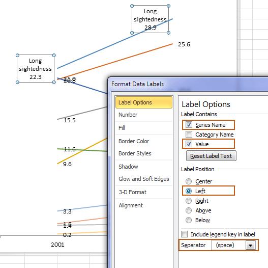 Excel Slopegraphs • My Online Training Hub
