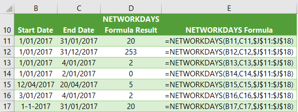 Excel NETWORKDAYS Function examples
