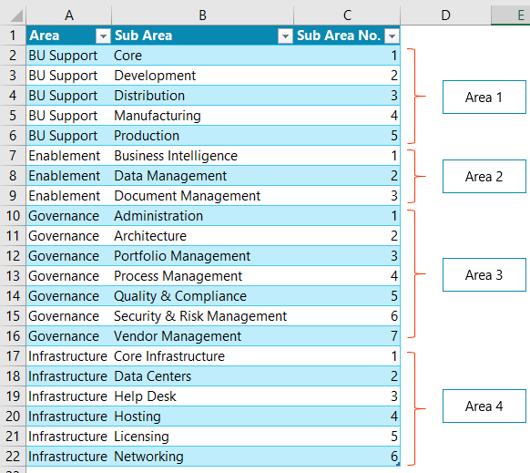 Numbering Grouped Data in Power Query • My Online Training Hub