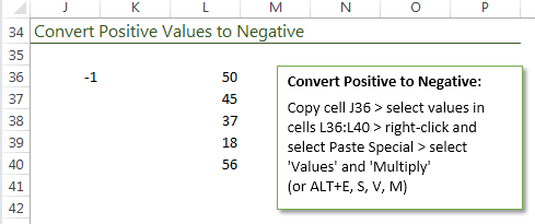 paste special convert positive values to negative