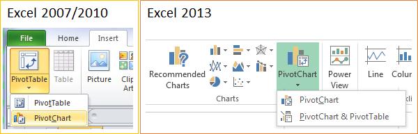 Insert Excel PivotChart