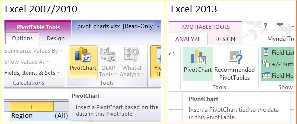 Insert Excel PivotChart menu