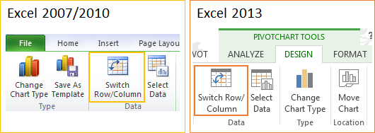 Switch rows/columns in Excel PivotChart