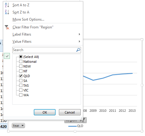 Field buttons on Excel PivotChart