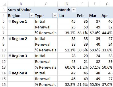 Excel pivotTable report
